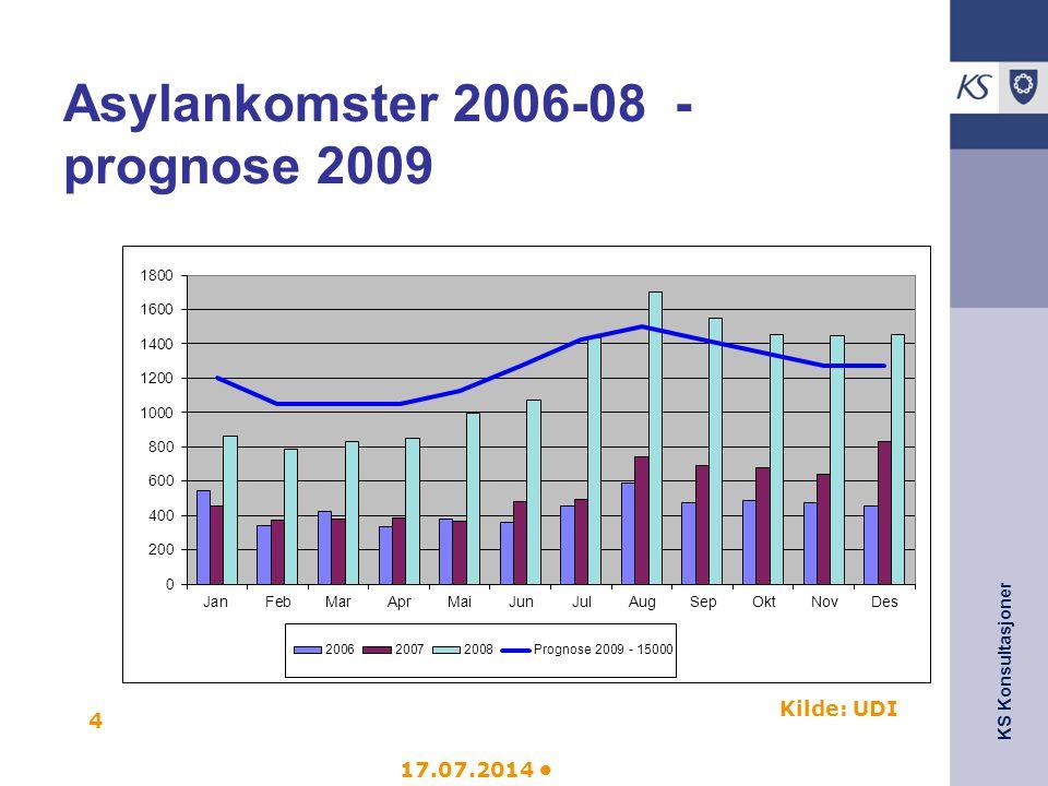 KS Konsultasjoner 17.07.2014 5 Bosettingsbehov i 2009: 8200 *2679 bosatt per 31.08.2008