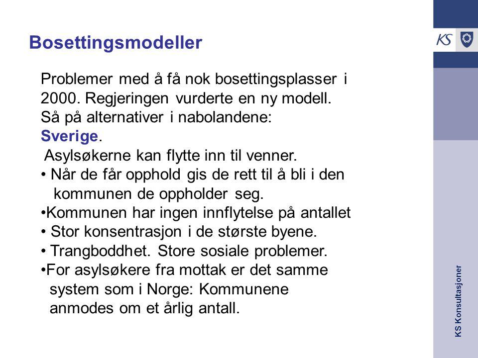KS Konsultasjoner Danmark.