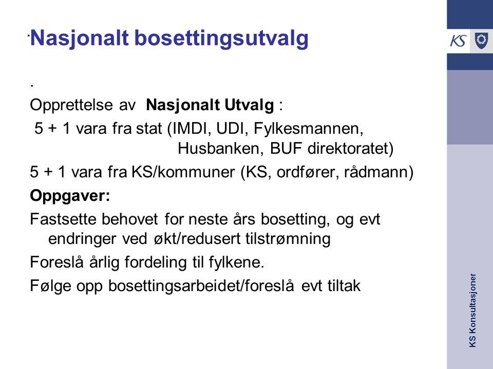 KS Konsultasjoner Hvordan kommunene kan bidra til økt bosetting: Sikre at ansvaret for bosetting er knyttet til boligkontoret i kommunen.