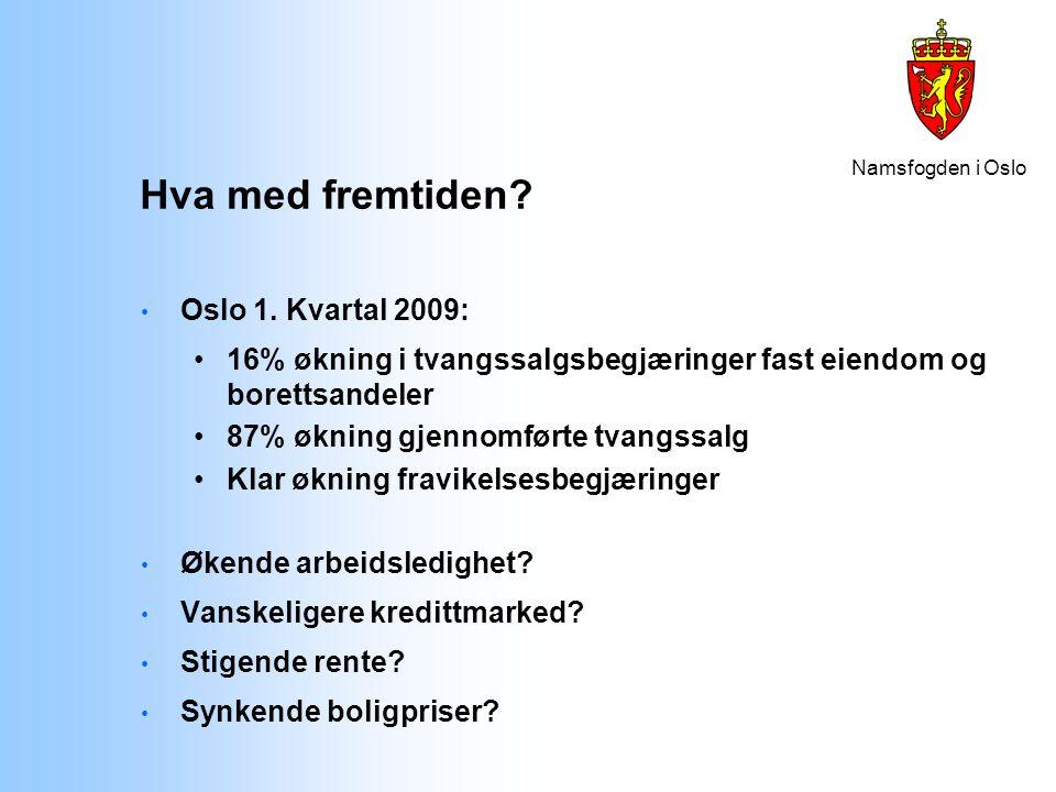 Namsfogden i Oslo Hva med fremtiden? Oslo 1. Kvartal 2009: 16% økning i tvangssalgsbegjæringer fast eiendom og borettsandeler 87% økning gjennomførte