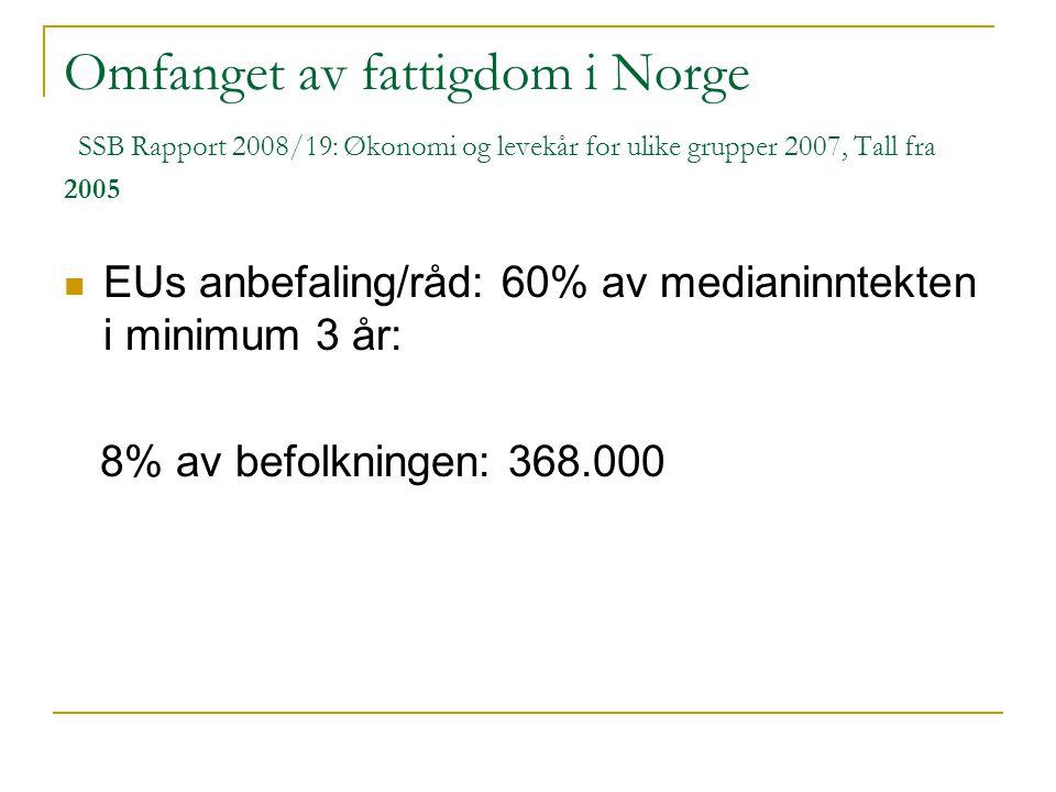 Omfanget av fattigdom i Norge SSB Rapport 2008/19: Økonomi og levekår for ulike grupper 2007, Tall fra 2005 EUs anbefaling/råd: 60% av medianinntekten i minimum 3 år: 8% av befolkningen: 368.000