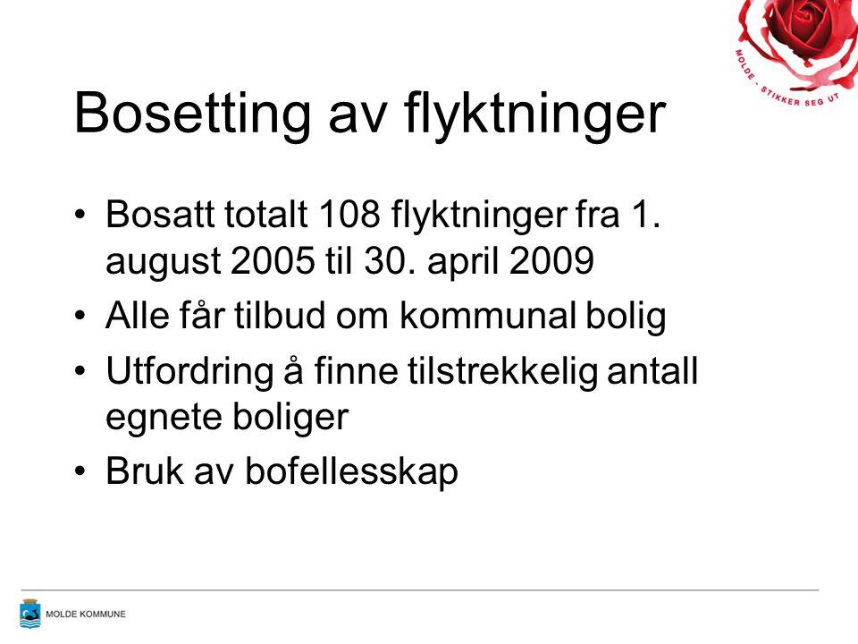 Bosetting av flyktninger Bosatt totalt 108 flyktninger fra 1.