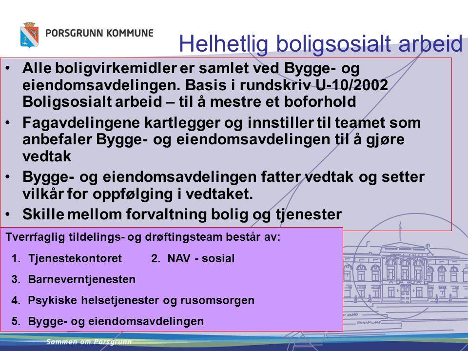 Helhetlig boligsosialt arbeid Alle boligvirkemidler er samlet ved Bygge- og eiendomsavdelingen. Basis i rundskriv U-10/2002 Boligsosialt arbeid – til