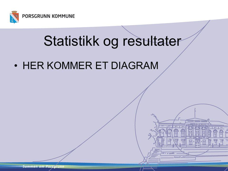 Statistikk og resultater HER KOMMER ET DIAGRAM