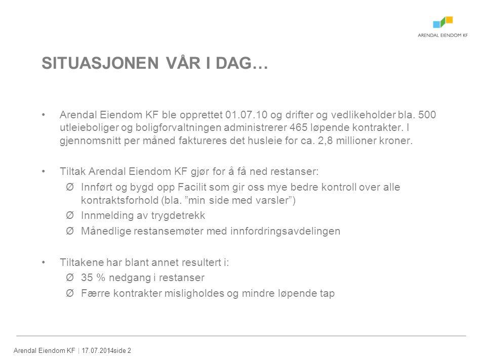 | 17.07.2014Arendal Eiendom KF| side 2 SITUASJONEN VÅR I DAG… Arendal Eiendom KF ble opprettet 01.07.10 og drifter og vedlikeholder bla. 500 utleiebol