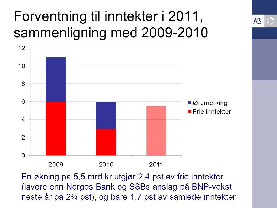 Forventning til inntekter i 2011, sammenligning med 2009-2010 En økning på 5,5 mrd kr utgjør 2,4 pst av frie inntekter (lavere enn Norges Bank og SSBs anslag på BNP-vekst neste år på 2¾ pst), og bare 1,7 pst av samlede inntekter