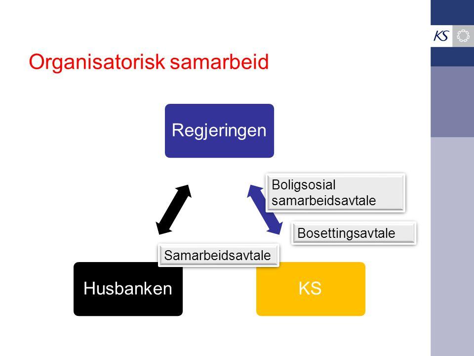 Organisatorisk samarbeid RegjeringenKSHusbanken Boligsosial samarbeidsavtale Bosettingsavtale Samarbeidsavtale
