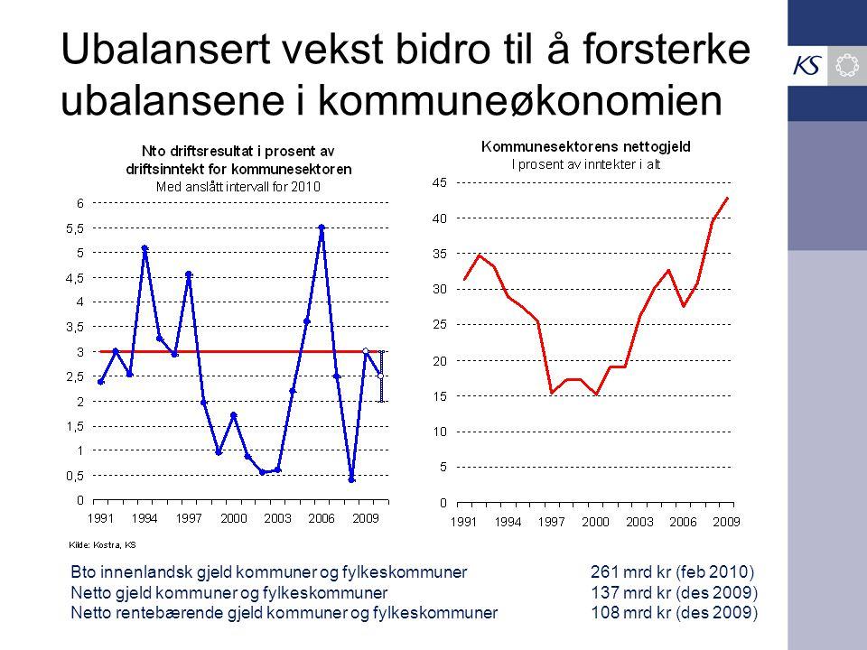 Boligpolitikk i KS – et bredt engasjement Hovedstyret KS fylkesledd KS storbynettverk ASSS-nettverkene i KS