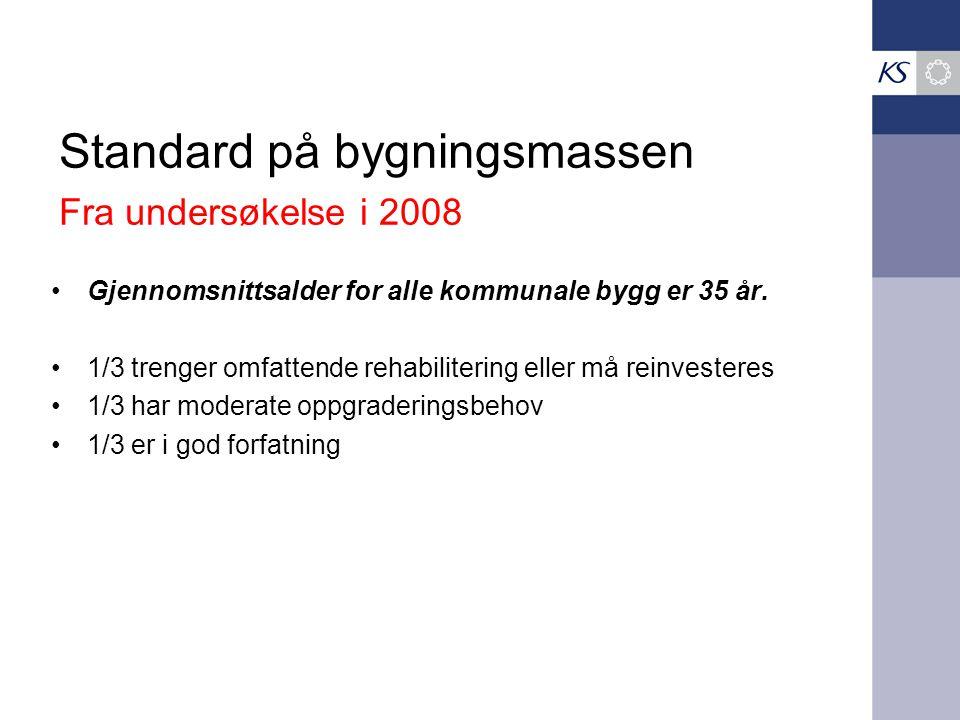 Standard på bygningsmassen Fra undersøkelse i 2008 Gjennomsnittsalder for alle kommunale bygg er 35 år.