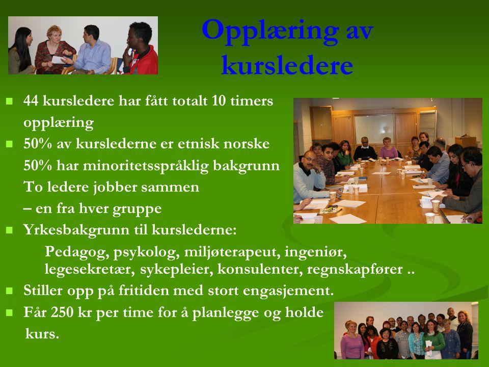 Opplæring av kursledere 44 kursledere har fått totalt 10 timers opplæring 50% av kurslederne er etnisk norske 50% har minoritetsspråklig bakgrunn To l
