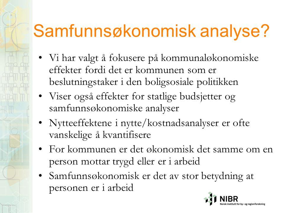 Samfunnsøkonomisk analyse.