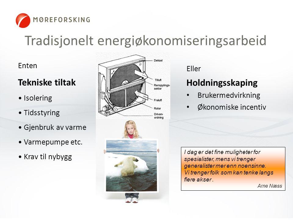 Tradisjonelt energiøkonomiseringsarbeid Eller Holdningsskaping Brukermedvirkning Økonomiske incentiv Enten Tekniske tiltak Isolering Tidsstyring Gjenbruk av varme Varmepumpe etc.
