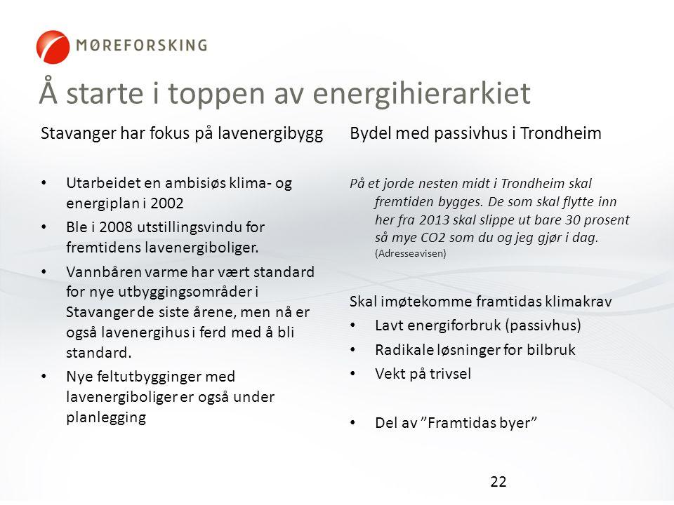 Å starte i toppen av energihierarkiet Stavanger har fokus på lavenergibygg Utarbeidet en ambisiøs klima- og energiplan i 2002 Ble i 2008 utstillingsvindu for fremtidens lavenergiboliger.