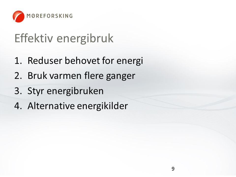 Effektiv energibruk 1.Reduser behovet for energi 2.Bruk varmen flere ganger 3.Styr energibruken 4.Alternative energikilder 9