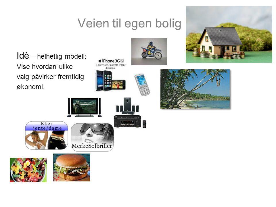 Veien til egen bolig Idè – helhetlig modell: Vise hvordan ulike valg påvirker fremtidig økonomi.