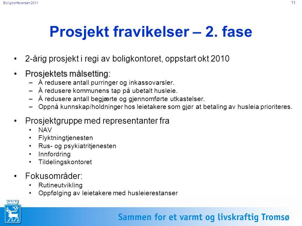 Boligkonferansen 2011 11 Prosjekt fravikelser – 2. fase 2-årig prosjekt i regi av boligkontoret, oppstart okt 2010 Prosjektets målsetting:Prosjektets