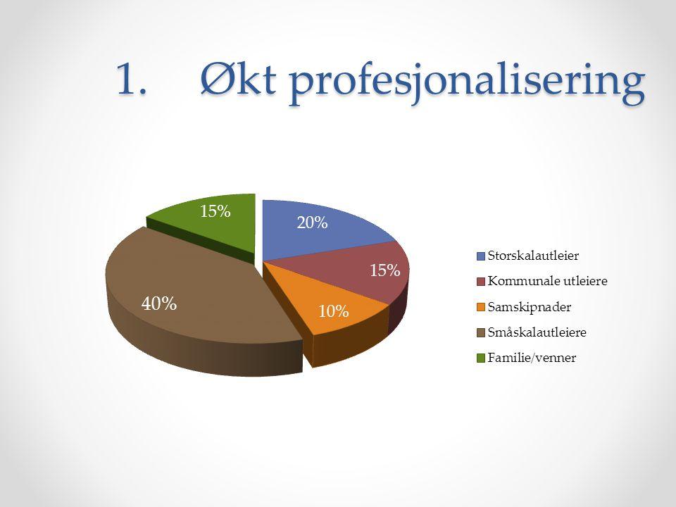 1.Økt profesjonalisering