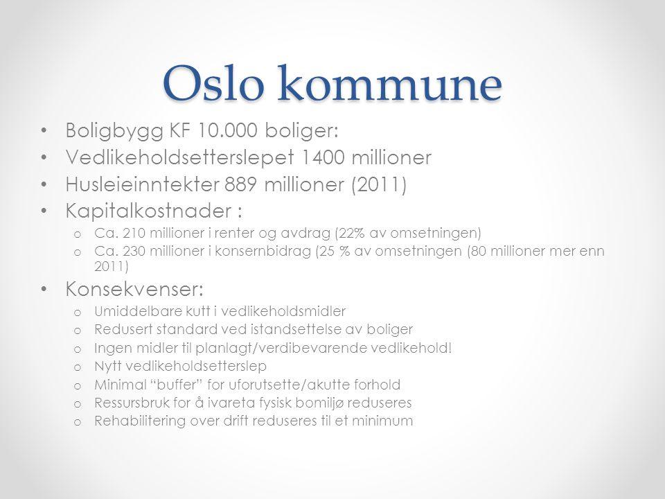Oslo kommune Boligbygg KF 10.000 boliger: Vedlikeholdsetterslepet 1400 millioner Husleieinntekter 889 millioner (2011) Kapitalkostnader : o Ca.