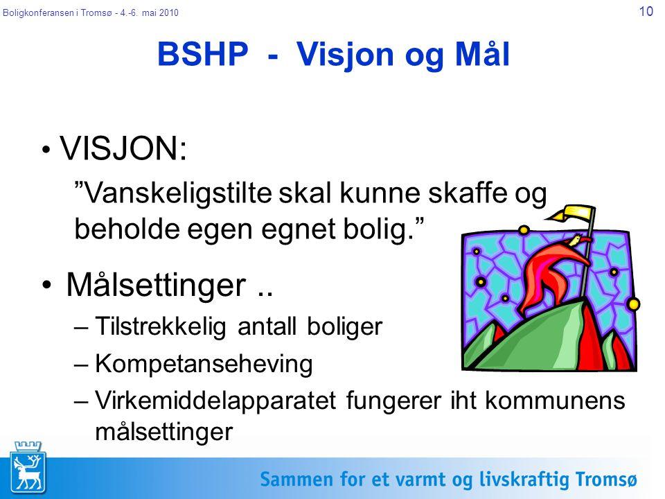 Boligkonferansen i Tromsø - 4.-6. mai 2010 10 Målsettinger.. –Tilstrekkelig antall boliger –Kompetanseheving –Virkemiddelapparatet fungerer iht kommun
