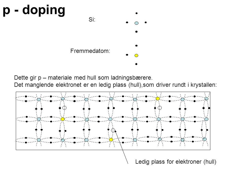 p - doping Si: Fremmedatom: Dette gir p – materiale med hull som ladningsbærere. Det manglende elektronet er en ledig plass (hull),som driver rundt i