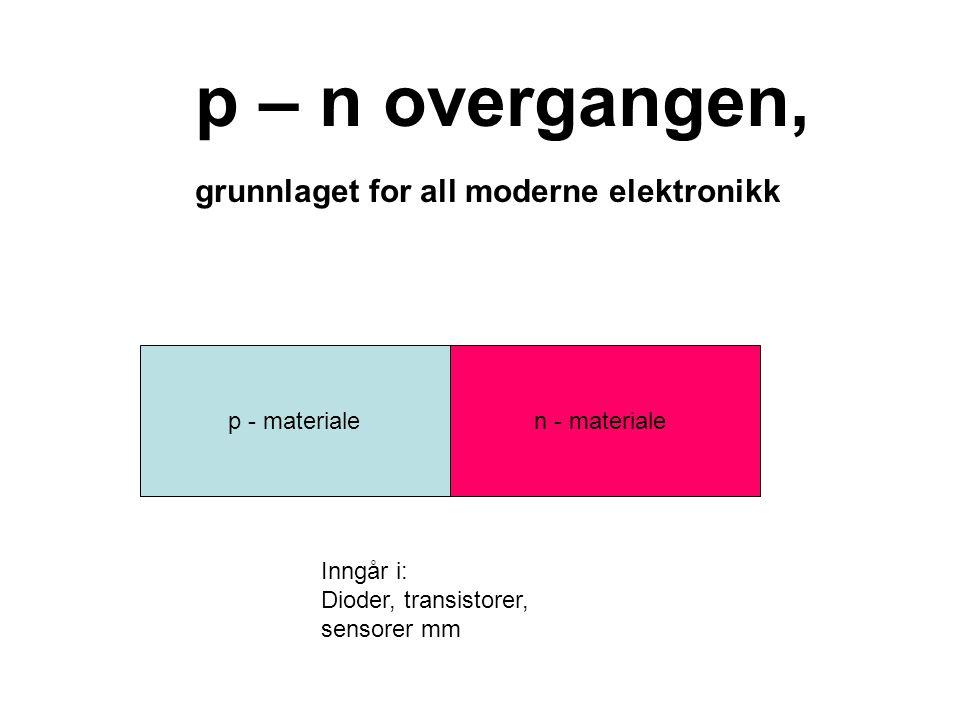 p – n overgangen, grunnlaget for all moderne elektronikk p - materialen - materiale Inngår i: Dioder, transistorer, sensorer mm