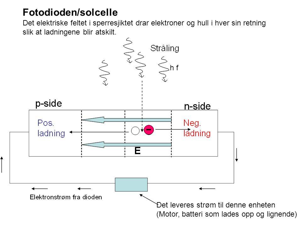 Det leveres strøm til denne enheten (Motor, batteri som lades opp og lignende) Fotodioden/solcelle Det elektriske feltet i sperresjiktet drar elektron