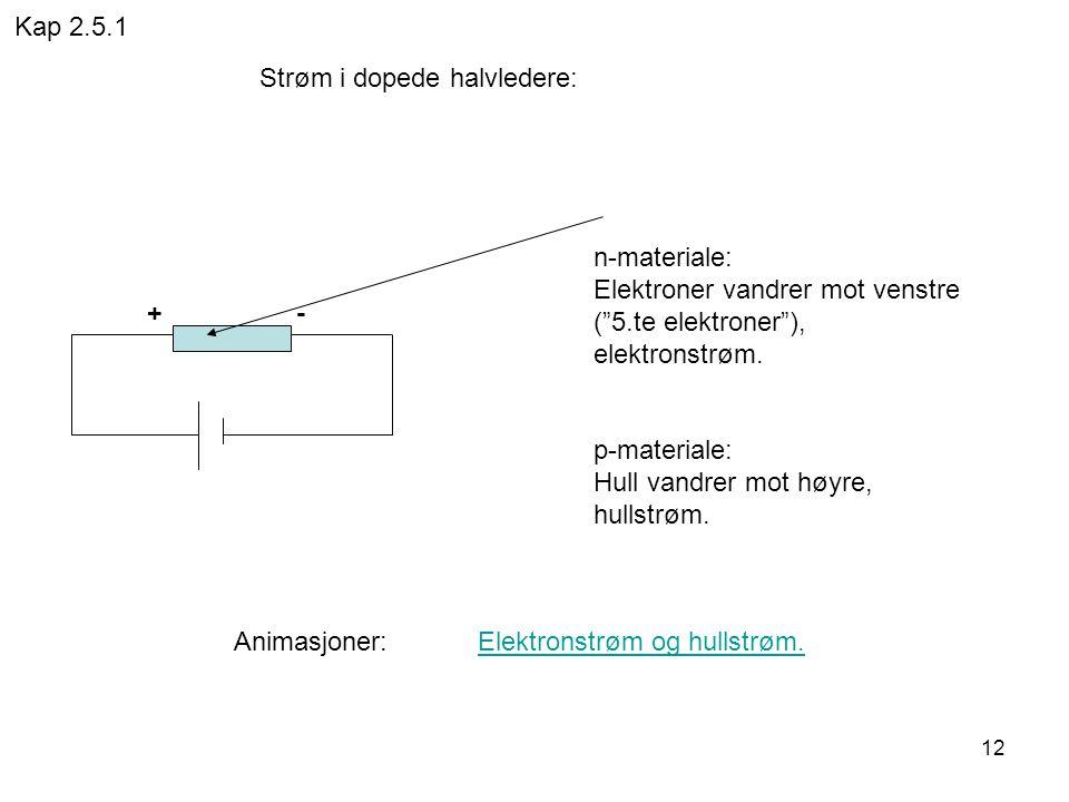 """12 + - Strøm i dopede halvledere: n-materiale: Elektroner vandrer mot venstre (""""5.te elektroner""""), elektronstrøm. p-materiale: Hull vandrer mot høyre,"""