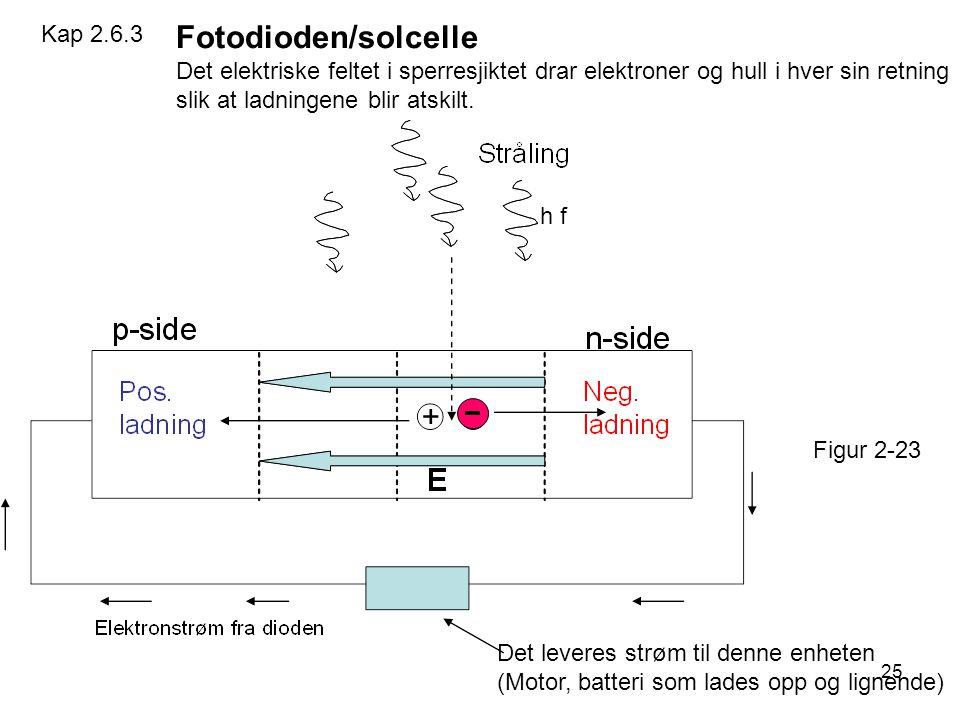 25 Det leveres strøm til denne enheten (Motor, batteri som lades opp og lignende) Fotodioden/solcelle Det elektriske feltet i sperresjiktet drar elektroner og hull i hver sin retning slik at ladningene blir atskilt.