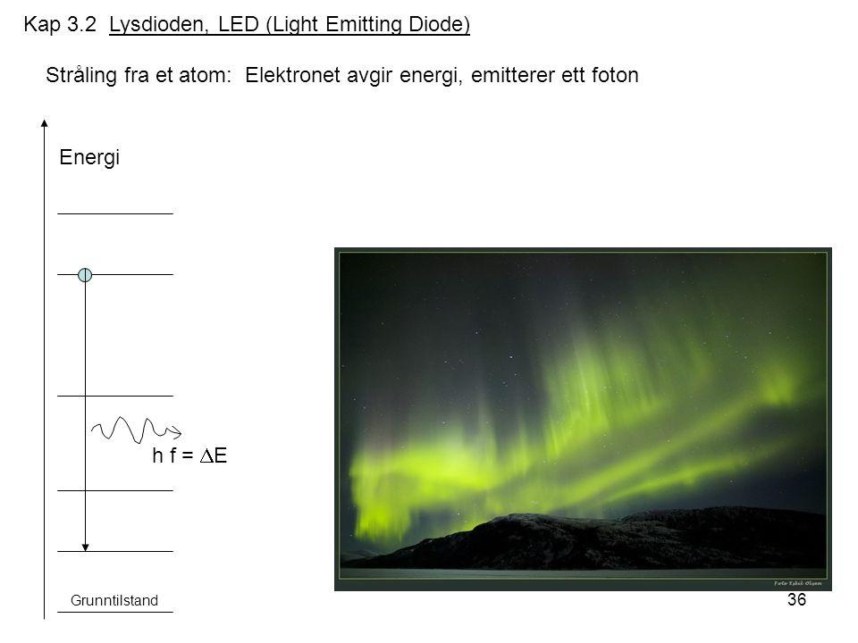 36 Stråling fra et atom: Elektronet avgir energi, emitterer ett foton Energi Grunntilstand h f =  E Kap 3.2 Lysdioden, LED (Light Emitting Diode)