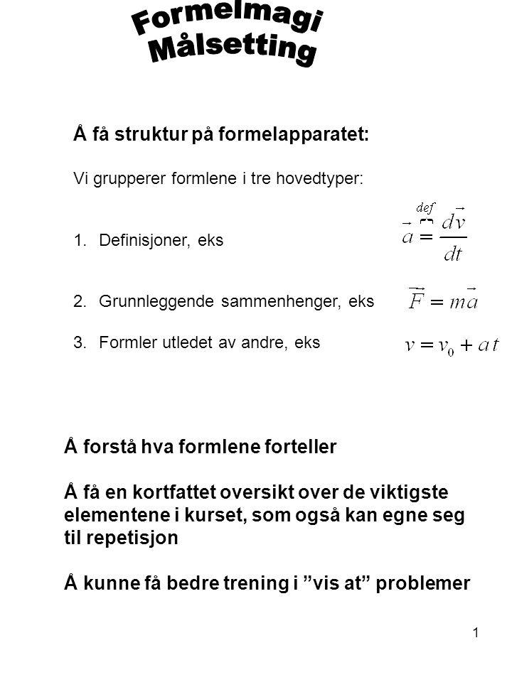 1 Å få struktur på formelapparatet: Vi grupperer formlene i tre hovedtyper: 1.Definisjoner, eks 2.Grunnleggende sammenhenger, eks 3.Formler utledet av