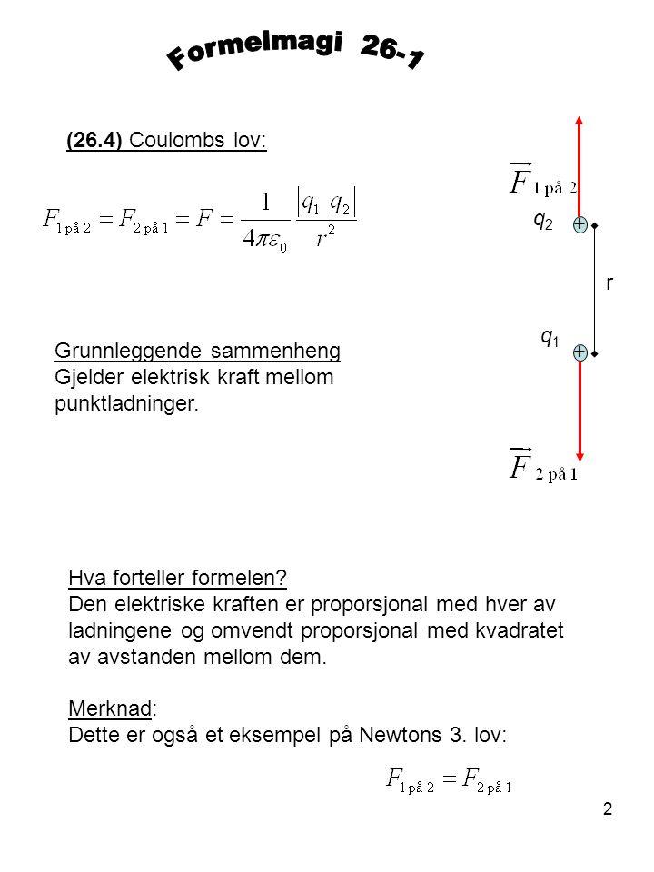 2 + r q2q2 q1q1 (26.4) Coulombs lov: Grunnleggende sammenheng Gjelder elektrisk kraft mellom punktladninger. + Hva forteller formelen? Den elektriske
