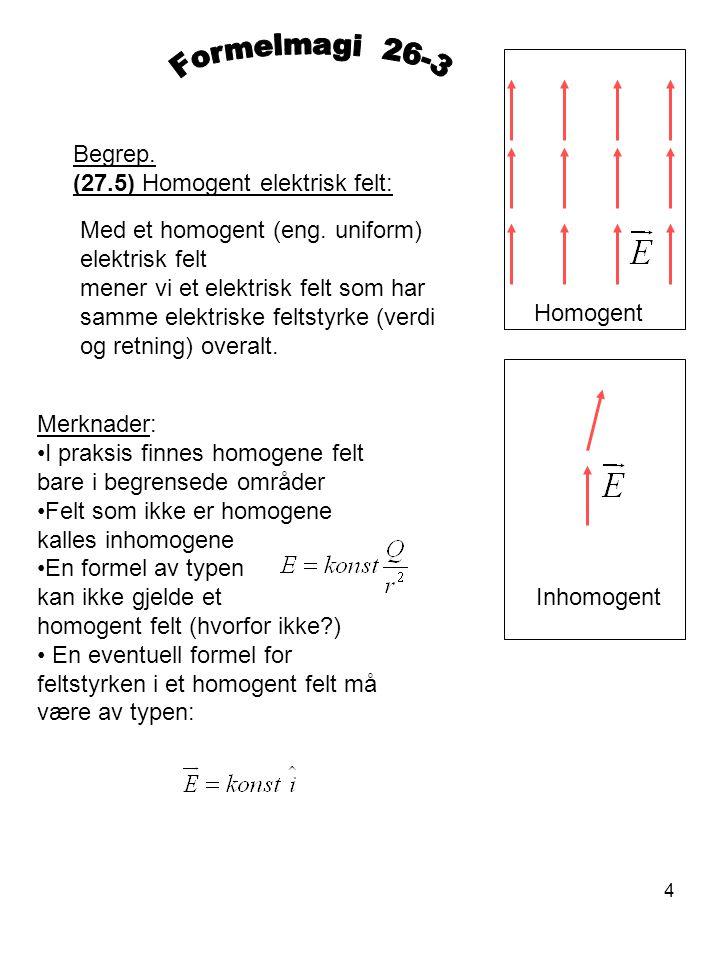 4 Begrep. (27.5) Homogent elektrisk felt: Merknader: I praksis finnes homogene felt bare i begrensede områder Felt som ikke er homogene kalles inhomog