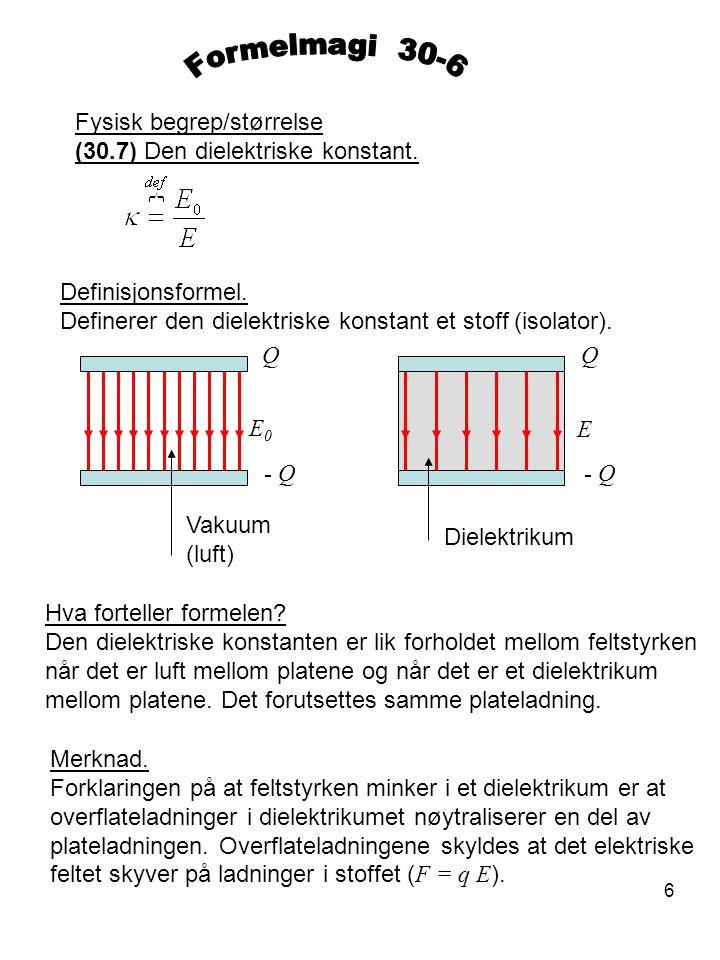 6 Fysisk begrep/størrelse (30.7) Den dielektriske konstant. Definisjonsformel. Definerer den dielektriske konstant et stoff (isolator). Hva forteller