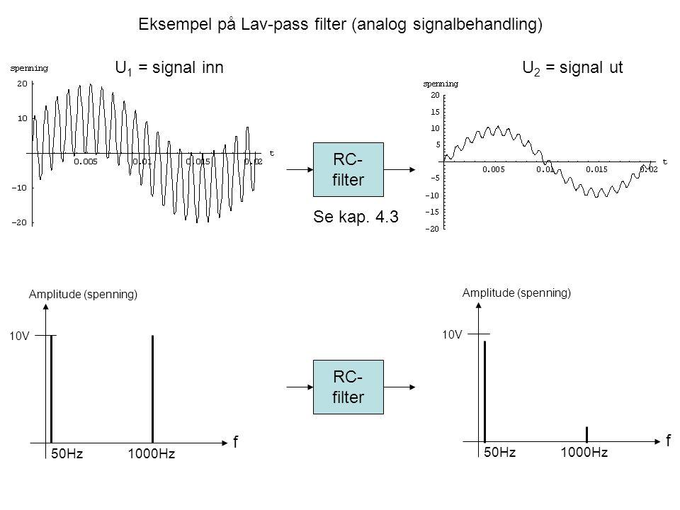 RC- filter Se kap. 4.3 Amplitude (spenning) 10V f 50Hz 1000Hz Amplitude (spenning) 10V f 50Hz 1000Hz RC- filter Eksempel på Lav-pass filter (analog si