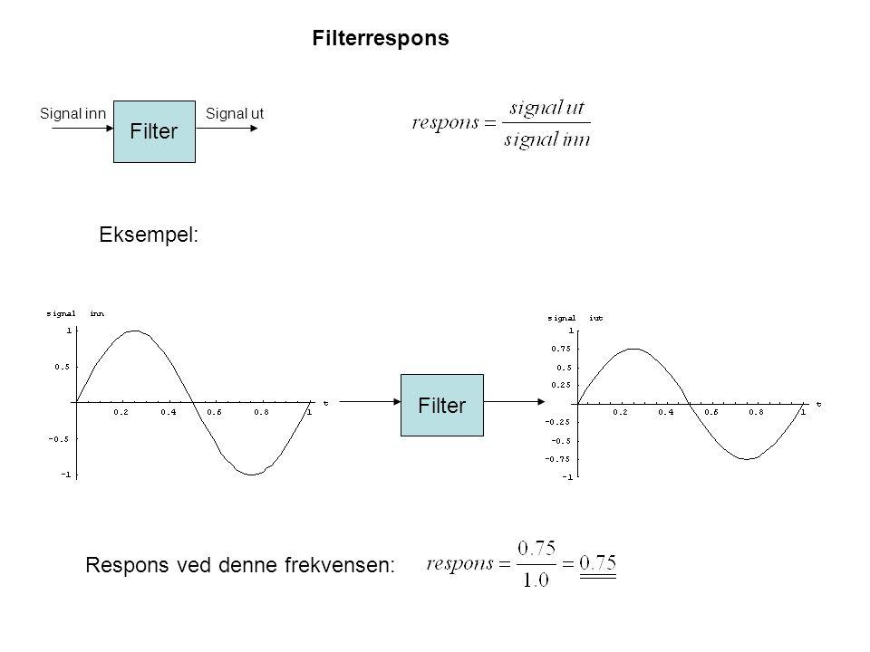 f respons 1 fcfc f 1 fcfc f 1 føfø Lavpass Høypass Bandpass fnfn Ideelle filtre (responsen er 1 eller 0).