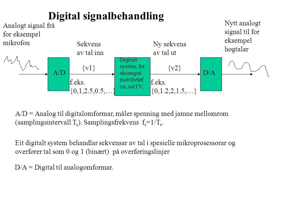 Analogt signal frå for eksempel mikrofon Sekvens av tal inn Ny sekvens av tal ut Nytt analogt signal til for eksempel høgtalar A/DD/A Digitalt system, for eksempel mobiltelef on, satTV.