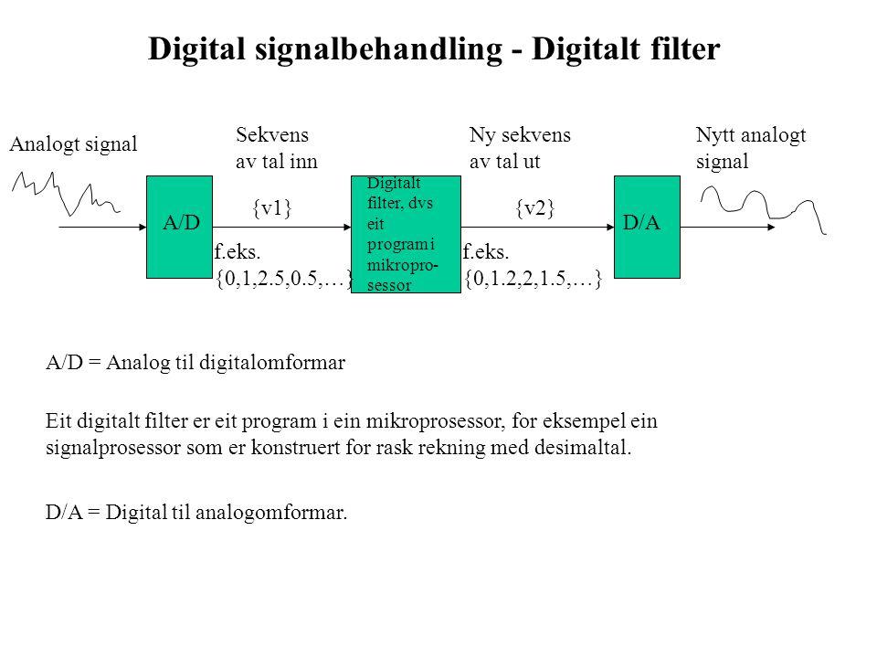 Analogt signal Sekvens av tal inn Ny sekvens av tal ut Nytt analogt signal A/DD/A Digitalt filter, dvs eit program i mikropro- sessor {v1}{v2} f.eks.
