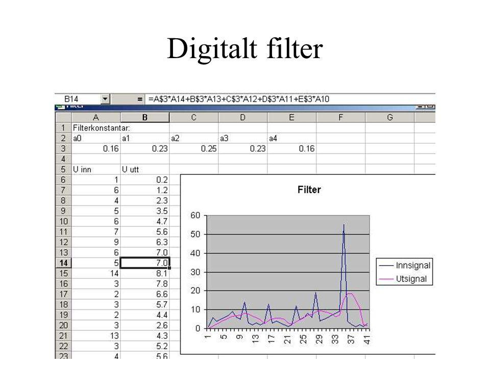 Digitalt filter