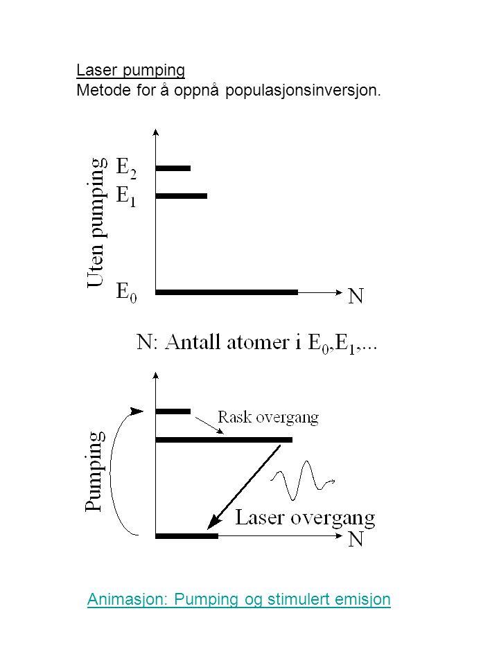 Laser pumping Metode for å oppnå populasjonsinversjon. Animasjon: Pumping og stimulert emisjon
