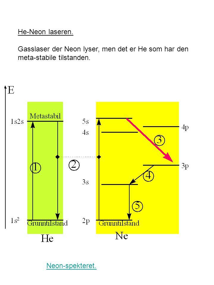 He-Neon laseren. Gasslaser der Neon lyser, men det er He som har den meta-stabile tilstanden. Neon-spekteret.