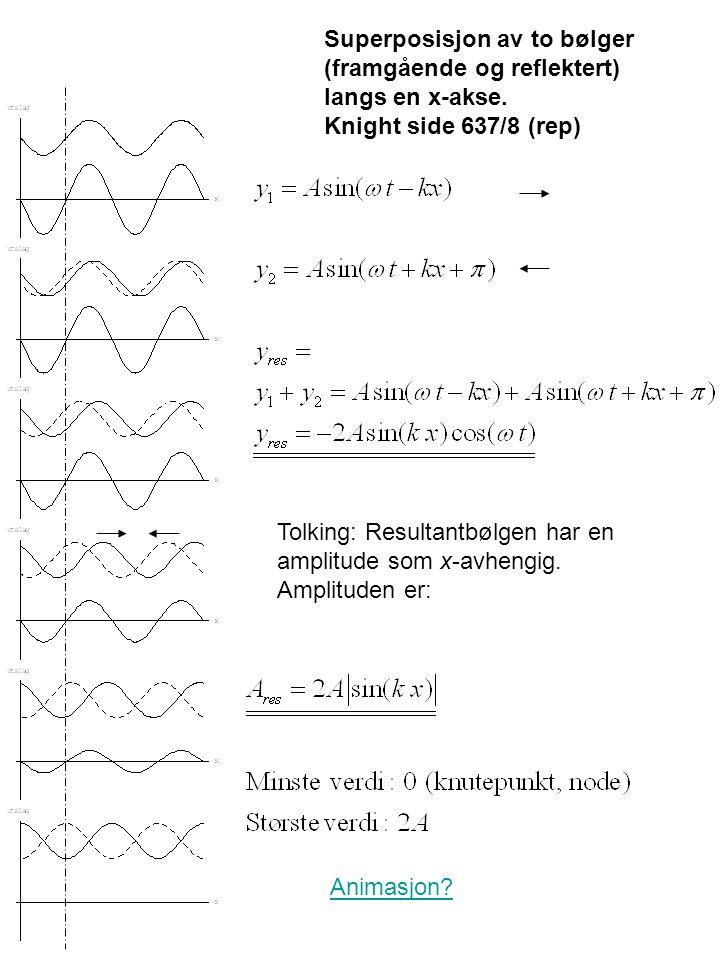 Bølger i xy-planet.Svinging: Langs z-aksen x z y x y Tegningene viser en vandrebølge.