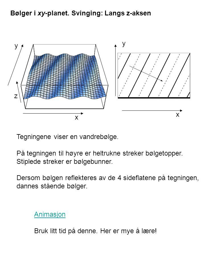 Hvordan blir resultanten dersom bølgen reflekteres fra bare en side.