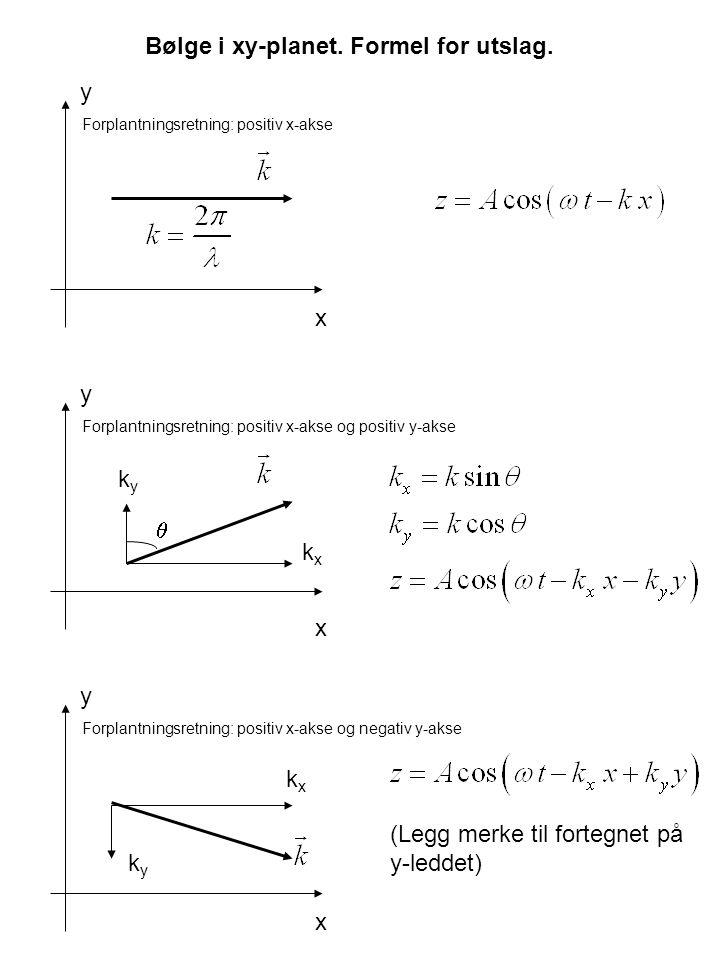 Bølge i xy-planet.Formel for utslag.