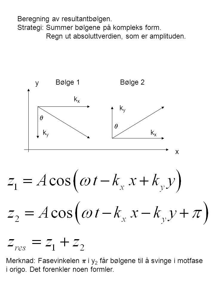 Beregning av resultantbølgen.Strategi: Summer bølgene på kompleks form.