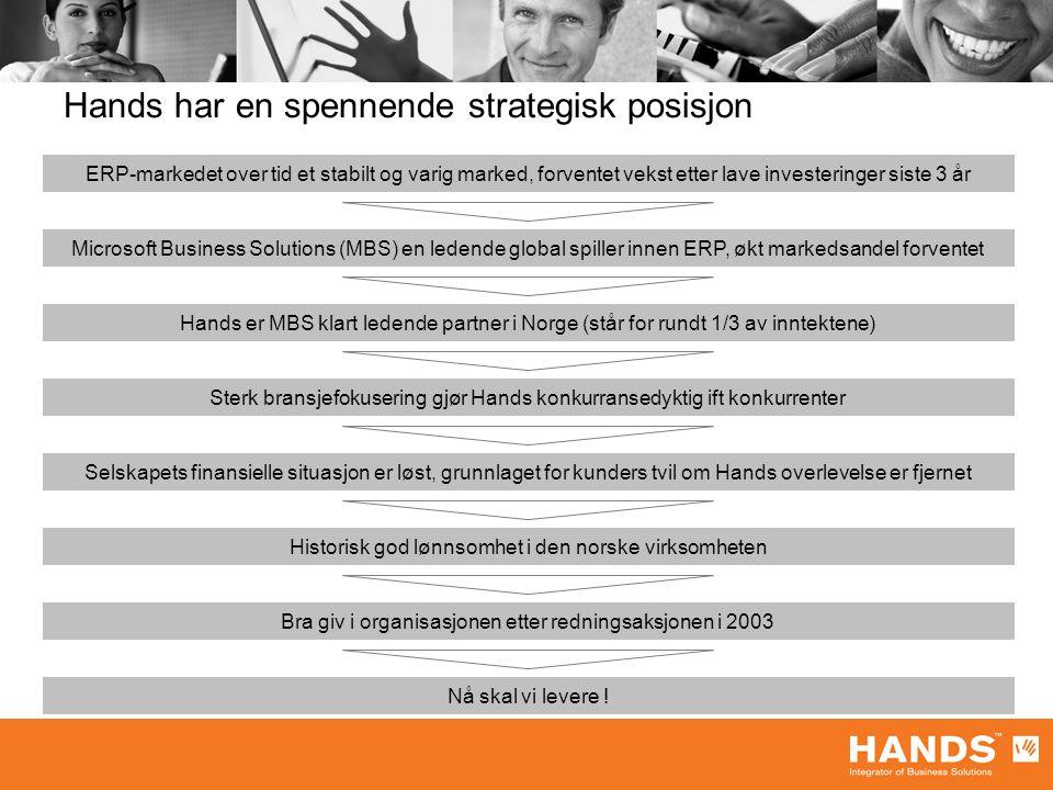 Hands har en spennende strategisk posisjon ERP-markedet over tid et stabilt og varig marked, forventet vekst etter lave investeringer siste 3 år Microsoft Business Solutions (MBS) en ledende global spiller innen ERP, økt markedsandel forventet Hands er MBS klart ledende partner i Norge (står for rundt 1/3 av inntektene) Sterk bransjefokusering gjør Hands konkurransedyktig ift konkurrenter Selskapets finansielle situasjon er løst, grunnlaget for kunders tvil om Hands overlevelse er fjernet Historisk god lønnsomhet i den norske virksomheten Bra giv i organisasjonen etter redningsaksjonen i 2003 Nå skal vi levere !