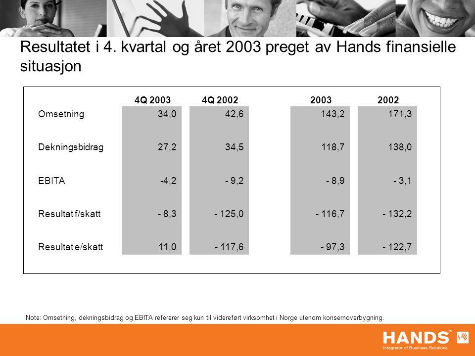 Negativt resultat for driften i Hands Norge Omsetning MNOK EBITA MNOK Omsetning EBITA Svak drift i perioden som følge av selskapets negative finansielle situasjon –Negativt driftsresultat (EBITA) på 4,2 MNOK Ca 20% omsetningsreduksjon fra 4Q2002 –Bedret resultatgrad –Tok ikke del i rapportert positiv markedsutvikling i desember 7 nye kunder vunnet i løpet av 4.