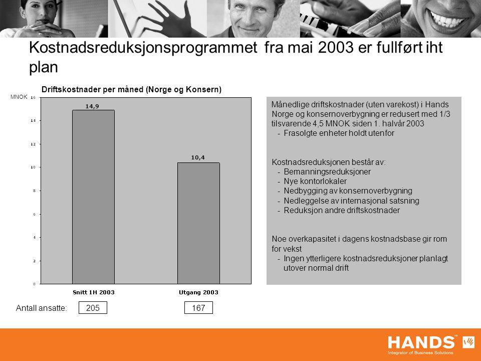 Kostnadsreduksjonsprogrammet fra mai 2003 er fullført iht plan Månedlige driftskostnader (uten varekost) i Hands Norge og konsernoverbygning er reduse
