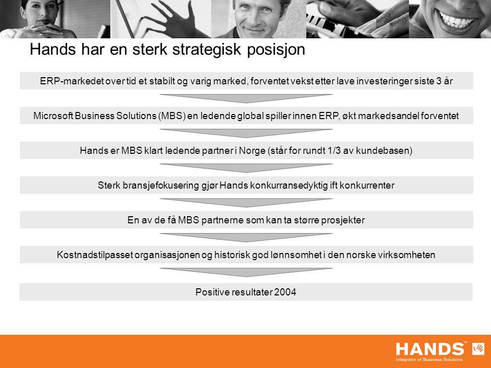 Hands har en sterk strategisk posisjon ERP-markedet over tid et stabilt og varig marked, forventet vekst etter lave investeringer siste 3 år Microsoft Business Solutions (MBS) en ledende global spiller innen ERP, økt markedsandel forventet Hands er MBS klart ledende partner i Norge (står for rundt 1/3 av kundebasen) Sterk bransjefokusering gjør Hands konkurransedyktig ift konkurrenter En av de få MBS partnerne som kan ta større prosjekter Kostnadstilpasset organisasjonen og historisk god lønnsomhet i den norske virksomheten Positive resultater 2004