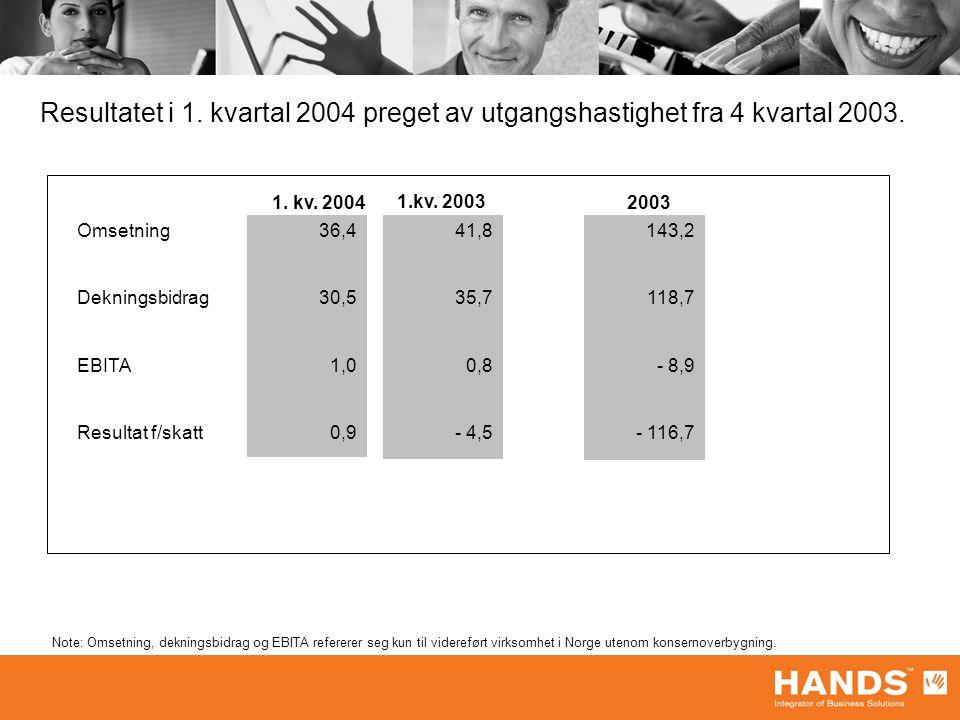 Resultatet i 1. kvartal 2004 preget av utgangshastighet fra 4 kvartal 2003.