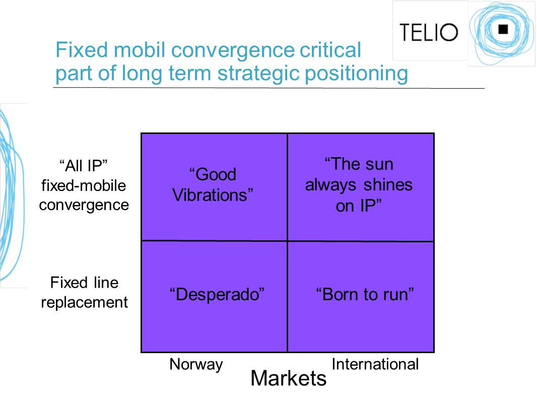 Fixed mobil convergence critical part of long term strategic positioning Markets Norway International Fixed line replacement All IP fixed-mobile convergence Born to run Desperado The sun always shines on IP Good Vibrations